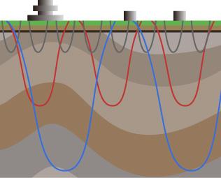 表面波探査法